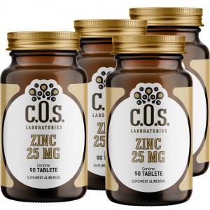Zinc 25 mg 360 tablete Pachet 4 flacoane